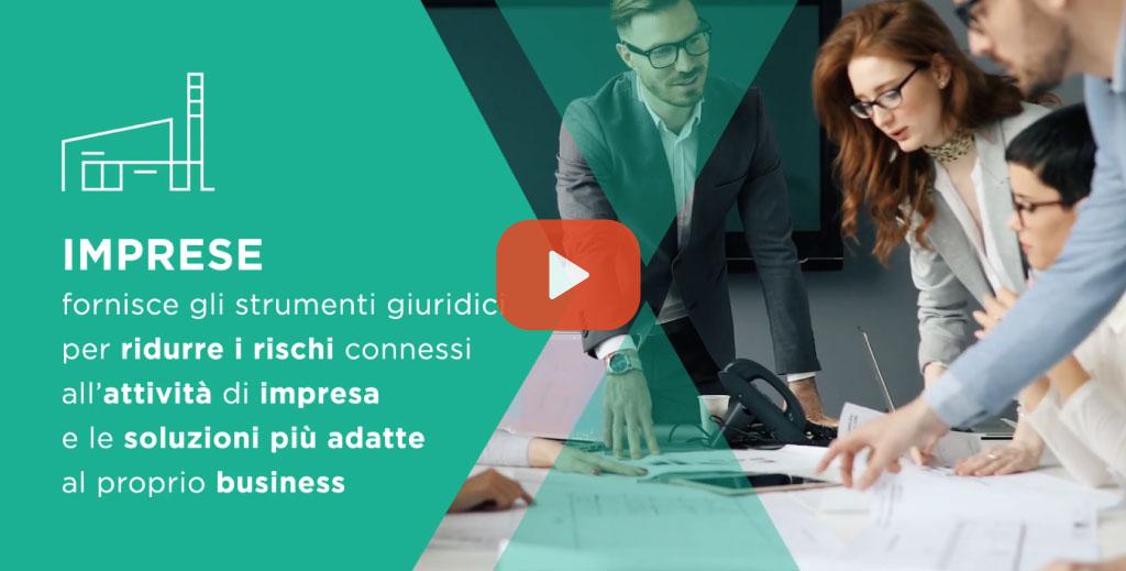 Made It Easy - Promozione per Imprese Edili, Artigiani ed Attività Commerciali - Realizzazione Video
